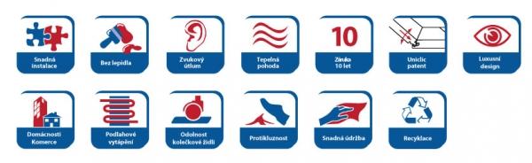 ikony-leaflet-modre-CZ-v2