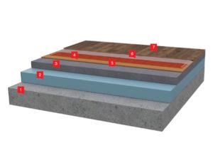 FatraClick - Řez - podlahové topení