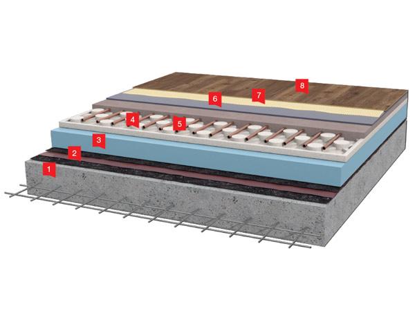 Thermofix - Řez podlahové topení